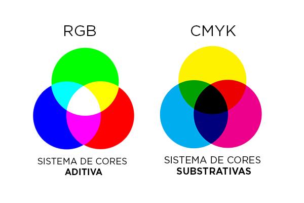 o-que-e-rgb-cmyk-pantone-sala7design-cor