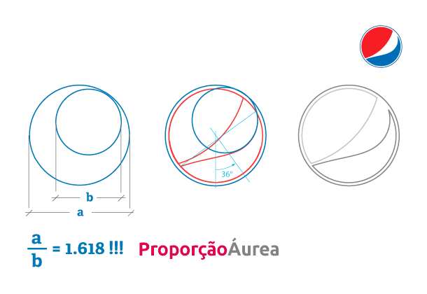 pepsi_logo_golden_ratio