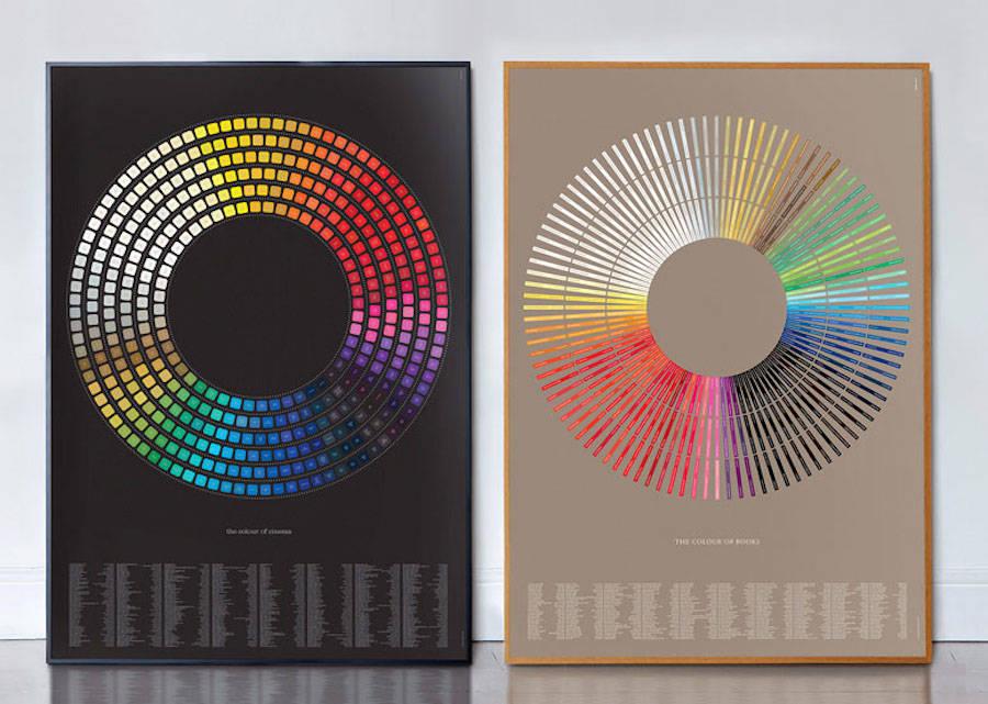colorwheels-dorothy-1-900x641